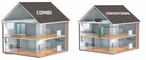 combi vs convention boiler